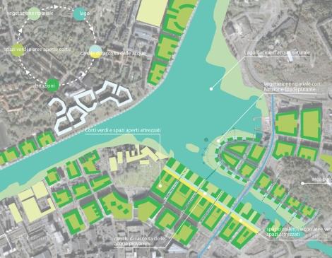 Nuovo edificato e del differente trattamento del verde