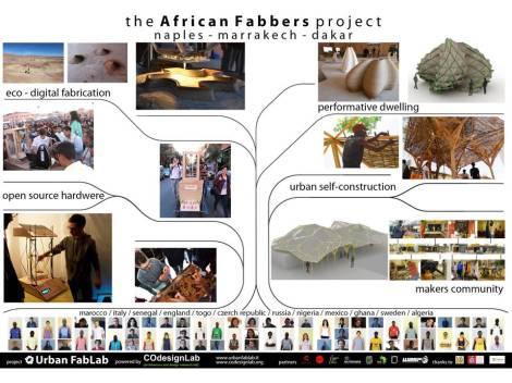 Diagramma del progetto African Fabbers realizzato con i partner locali e con Urban FabLab