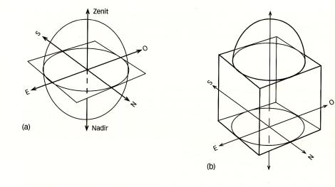 a. Gli elementi del simbolismo architettonico: a. La croce a sei bracci b. il cubo e l'emisfero come i principi elementari fonte: Snodgrass A., 2012 pag. 56