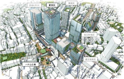 FIG. 3 - Progetto di rinnovamento dell'area della stazione di Shibuya